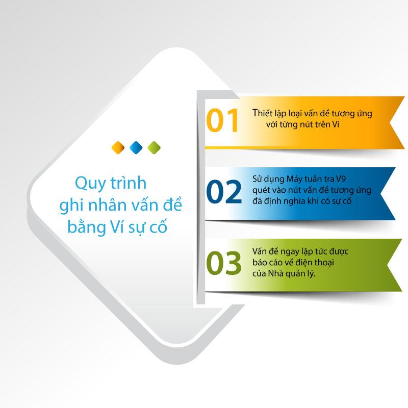 ghi nhận sự cố bằng máy tuần tra bảo vệ online v9 như thé nào