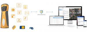 Lợi ích của máy tuần tra bảo vệ Online V9 là gì